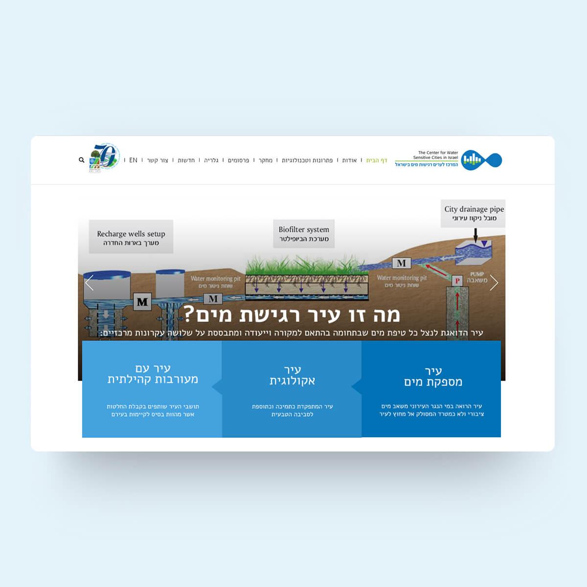 בניית אתרים - המרכז לערים רגישות מים בישראל
